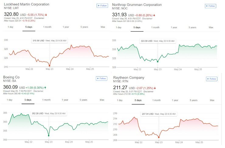 stocks (1)
